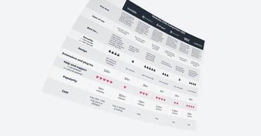 Top CMS Platform Comparison 2021
